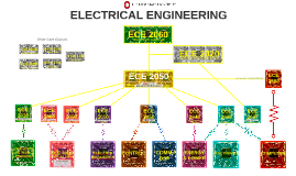 NEW Curriculum - Electrical Engineering