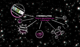 Cyber Bullying Unit Plan