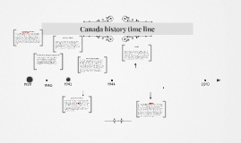 Canada history time line