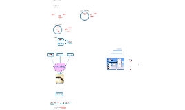 Presentatie programma Uitrol DMS - COI 25/01/2013