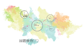 Copy of 固體廢物(三)