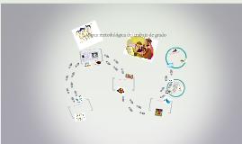 Copy of Marco metodológica del trabajo de grado