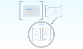 JavaScript: prototypes, scoping, and the general gotchas