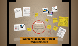 Career Research Project Requirements