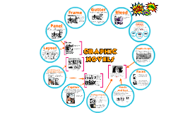 Analyzing Elements of Graphic Novels