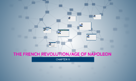 THE FRENCH REVOLUTION/AGE OF NAPOLEON