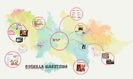 Copy of Guerilla marketing