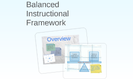 2017 - Balanced Instructional Framework Overview