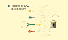 Process of S/W development