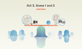 Act 5, Scene 1 and 2