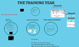 THE TRAINING YEAR