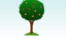 L'arbre généologique