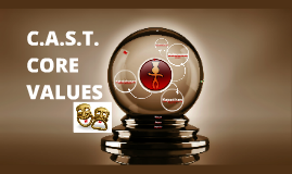 C.A.S.T. 4 CORE VALUES