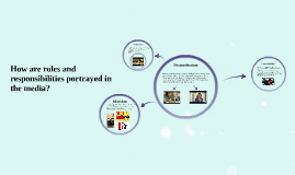 How are roles and responsibilities portrayed in the media?