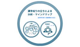 漢字成りの立ちによる 分析・マインドマップ