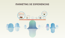 MARKETING DE EXPERIENCIAS