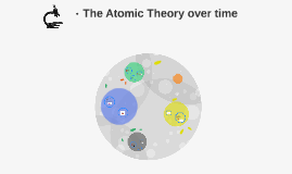 The Atomic Theory over time