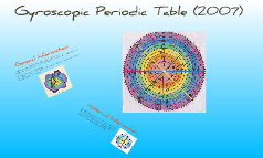 Chem chem Project- Gyroscopic Peroidic Table