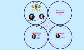Social Encyclicals: Rerum Novarum & Quadragesimo Anno