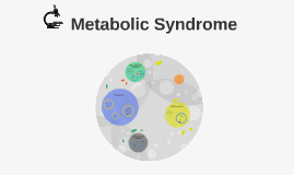 Copy of Metabolic Syndrome