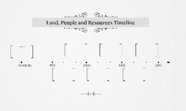 Land, People and Resources Timeline