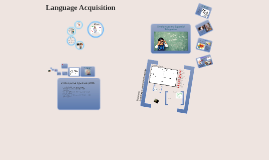 Language Aquisition