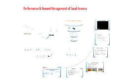 Performance & Reward Management of Aramco
