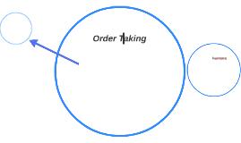 Ordertaking