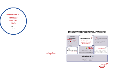 INNOVATION PROJECT CANVAS (IPC) - NEOPATANE