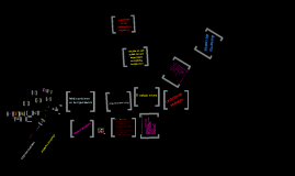 Copy of CALIDAD DE VIDA