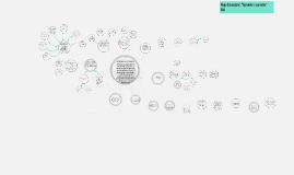 "Copy of Mapa Conceptual  ""Aprender a aprender"""