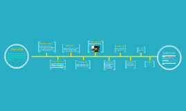 Atomic theory timeline group by grace weingartner on prezi