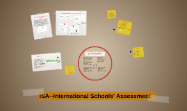 ISA--International School's Assessment