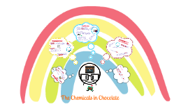 Copy of CHEMISTRY PROJECT 2013- Chemicals in Chocolate