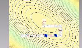 Big Data Optimization - 2014