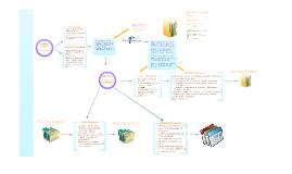 Clasificación, Distribución y Digitalización de Soportes de Operaciones de Suscripción