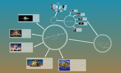 The Evolution of Studios