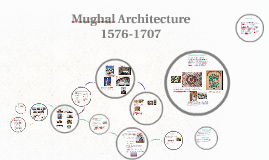 Copy of Mughal Architecture