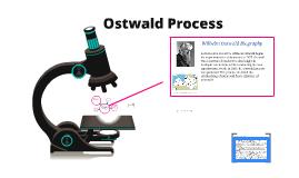 Ostwald Process