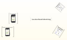 Location Based Advertising