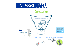 AIESEC Recruitment