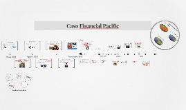 Caso Financial Pacific