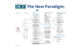 MCFI New Documentation Paradigm