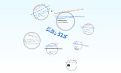 Edts 325