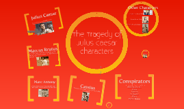 Copy of Julius Caesar Characters