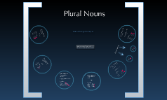 Copy of Plural Nouns