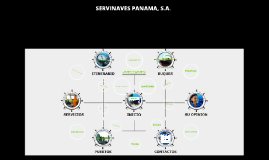 Copy of SERVINAVES PANAMA
