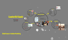 Copy of Counterfeit Goods