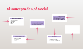 El Concepto de Red Social