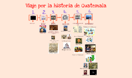 Copy of Viaje por la historia de Guatemala